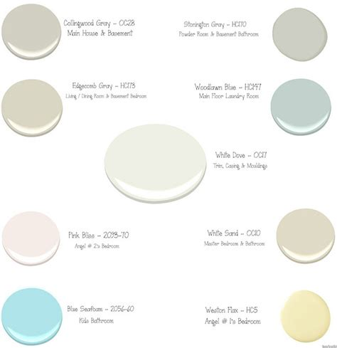 benjamin moore paints benjimin moore best free home design idea inspiration