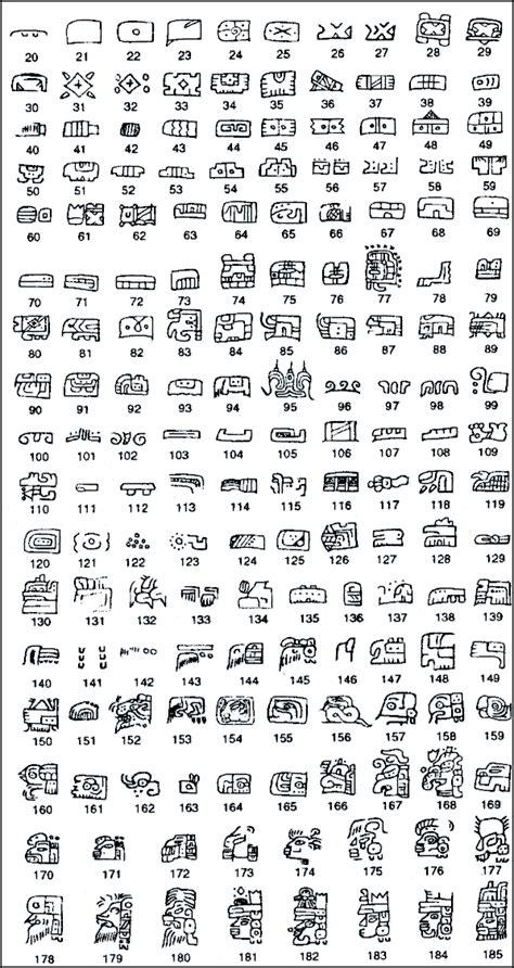 imagenes de jeroglíficos olmecas promotora espa 241 ola de ling 252 237 stica