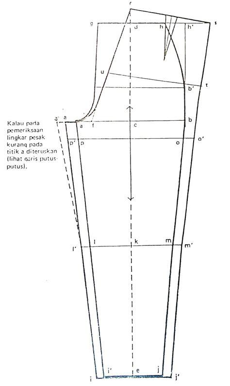 cara membuat seblak dalam bahasa sunda pantalon adalah istilah yang berasal dari bahasa inggris