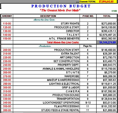 budget breakdown template sle page of easy budget for feature images frompo