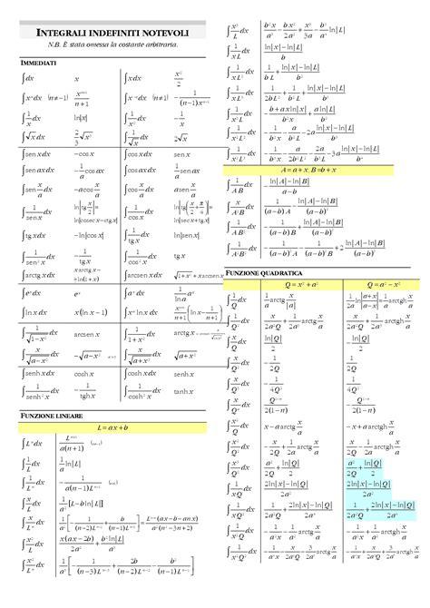 integrali tavola tavola derivate e integrali pdf devi khadgamala