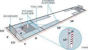 horseshoe pit dimensions yard ideas