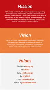 mission vision and values tcf bank