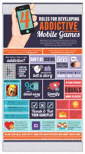 rules for developing addictive mobile games infographic on pinterest computer rules library rules poster and classroom app
