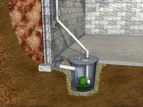 Outdoor Space Heater Home Depot - sump pump systems in ottawa orleans nepean ontario sump pump installation in on contractors