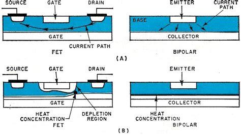 bipolar transistor aufbau bipolar transistor aufbau 28 images 6 4 2 bipolar transistoren einf 252 hrung in die