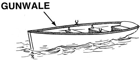 gunwale on a boat gunwale moby dick chap 47 the mat maker meaning