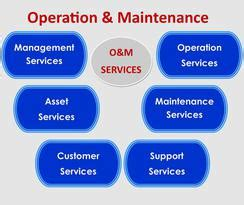 Operation And Maintenance operations and maintenance related keywords suggestions