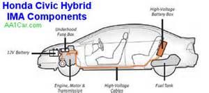 2003 Honda Civic Hybrid Battery Honda Civic Hybrid Battery Failure