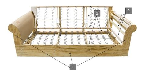 How To Assemble A Futon Frame by Finding A Woodworking Plan For A Sofa Is A Near Impossible
