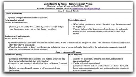 lesson plan template essential question 78 best understanding by design images on pinterest