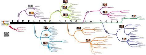 united states timeline map romney hubaisms deleted director s cut