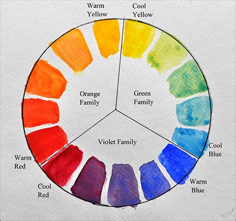 in the illustration above you can see the color wheel that i created with a limited palette of