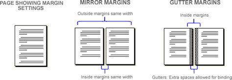 page layout gutter definition page setup paper size page orientation margins and gutter