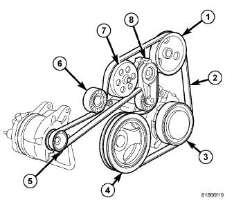 2007 Jeep Commander Engine Diagram 2007 Jeep Mander Belt Routing Diagram 2007 Get Free