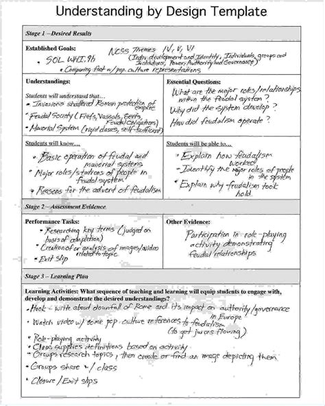 understanding by design lesson plan template plan template