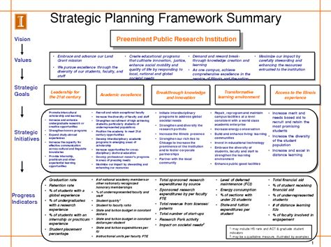 partnership plan template strategic business plan template best template exles