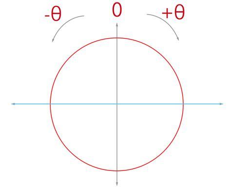 uicollectionview custom layout tutorial pinterest uicollectionview custom layout tutorial a spinning wheel