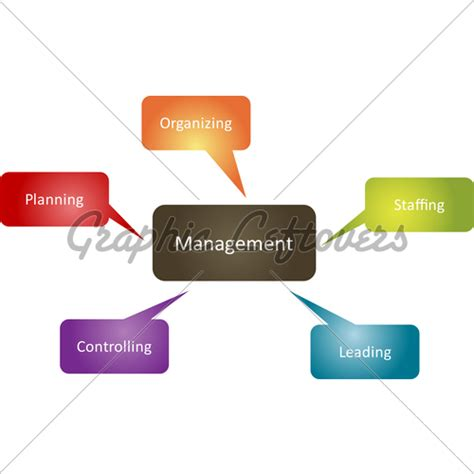 design management courses in usa management function business diagram 183 gl stock images