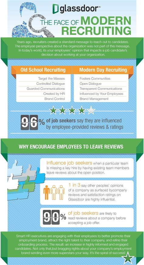 job seekers research companies  applying friday