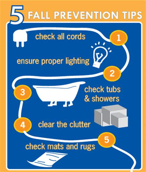 image gallery home safety tips image gallery home safety tips