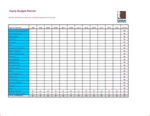 yearly budget planner template yearly budgetmemo templates word memo templates word