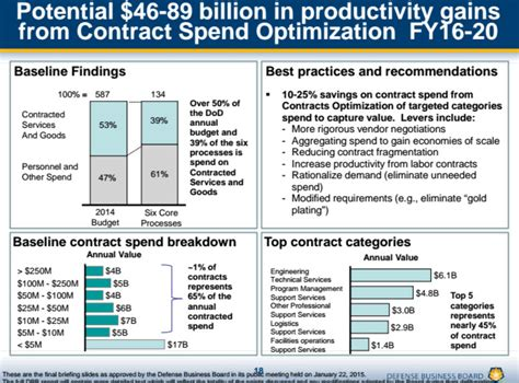 negotiation strategy template mckinsey mckinsey s 125b savings plan for the pentagon ignored
