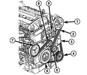 2007 Dodge Caliber Alternator How To Remove And Install Alternator 2007 Dodge Caliber 2
