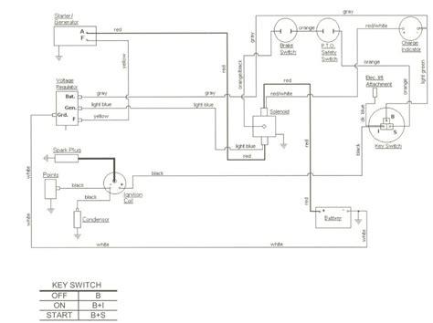 cub cadet wiring schematic cub cadet wiring diagram lt1045