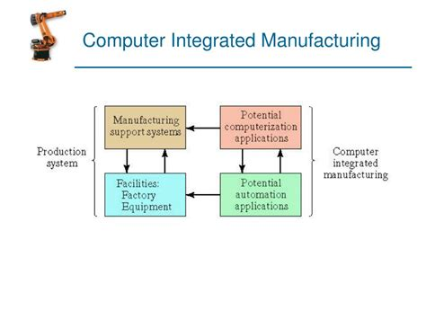 integrated circuits manufacturing integrated circuit manufacturing ppt 28 images ppt chapter10 fundamentals of integrated