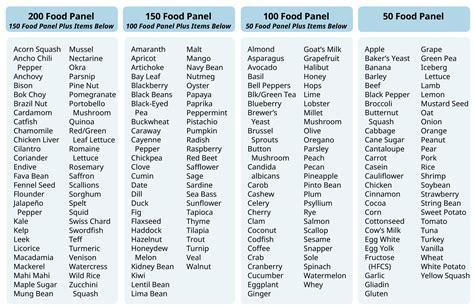 panel test food allergy panel recipes food