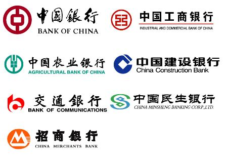 bank of china contact banks of china sino us