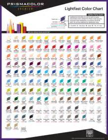 prismacolor colored pencil chart a reviews new analysis of lightfastness of