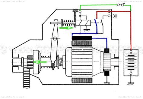 Motorrad Batterie Nach 1 Jahr Defekt by Startproblem Motoren Allgemein Vwbusforum Ch