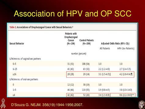 Jasper Cervical Collar Jas Scc ahns human papillomavirus and and neck cancer