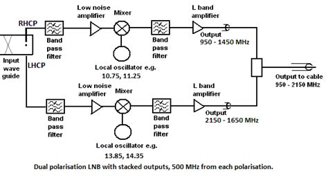 diagram stacked lnb direct tv and receiver wiring