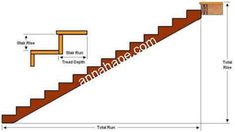 Teknik Mendesain Perabot Yang Benar Desain Interior M Berkuali tip 77 desain tangga dari teknik dasar mezzanine sai