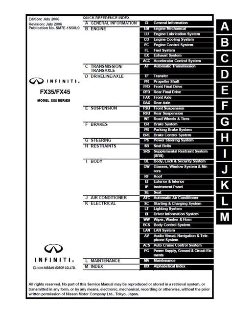 Infinity Fx35 Amp Fx45 Model S50 Series 2007 Pdf Manual