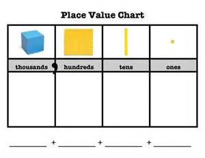 place value chart template place value through hundred thousands chart images