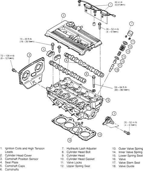 motor repair manual 2001 nissan xterra security system nissan xterra 2001 service manual auto repair wiring diagram and fuse box