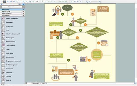 fmla flow chart choice image free any chart exles