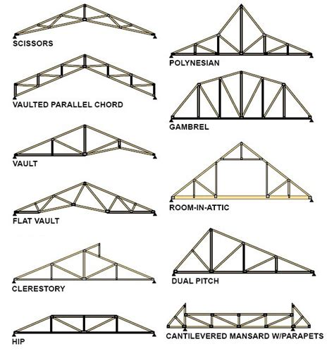 house roof truss design house roof truss design 28 images house truss plans house plans home designs roof