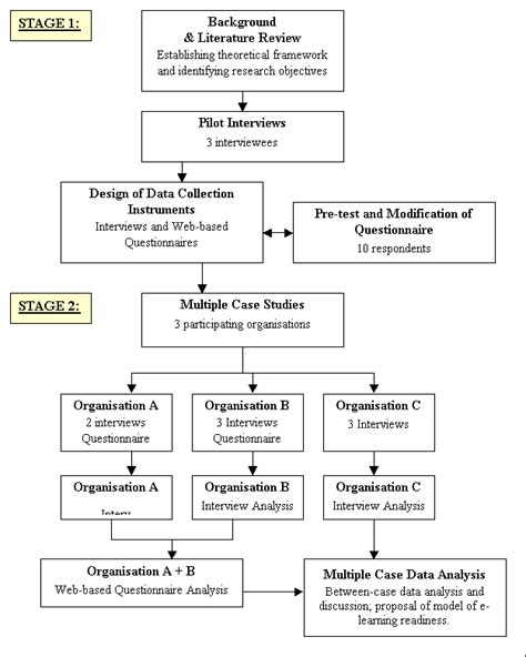 thesis analysis and interpretation of data essays expert walk through crew to get any paper