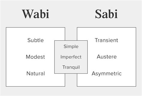 wabi sabi definition wabi sabi definition 28 images wabi sabi shop cooper