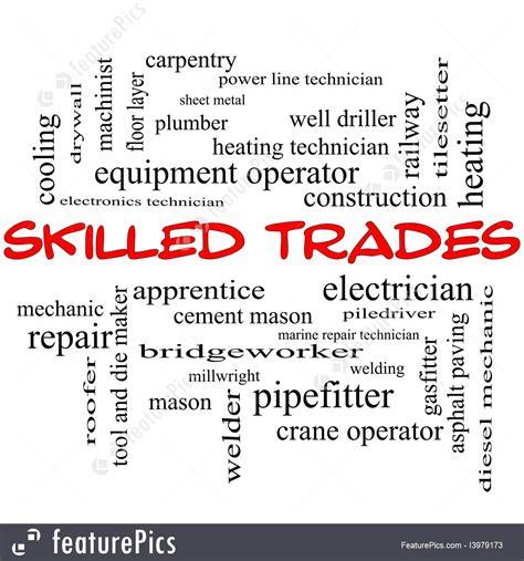 Online Floor Plan Creator Free illustration of skilled trades words