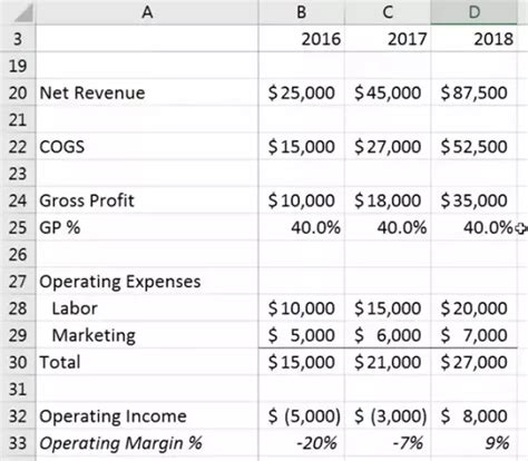 sample income statement template top 5 resources to get free