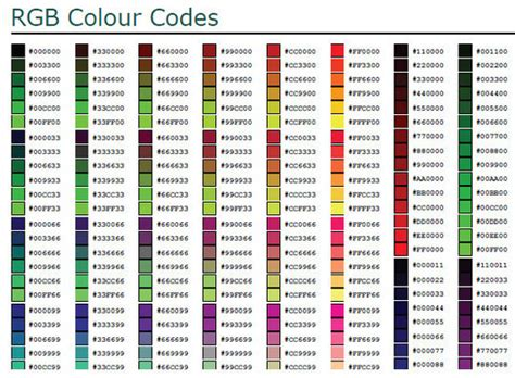 html design codes pdf 40 must have cheat sheets for graphic designers and
