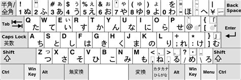Letters In To Japanese Japanese Alphabet With Letters Search Messages