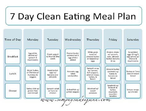 weight loss 7 day meal plan 12 trending clean diet plans to lose weight fast