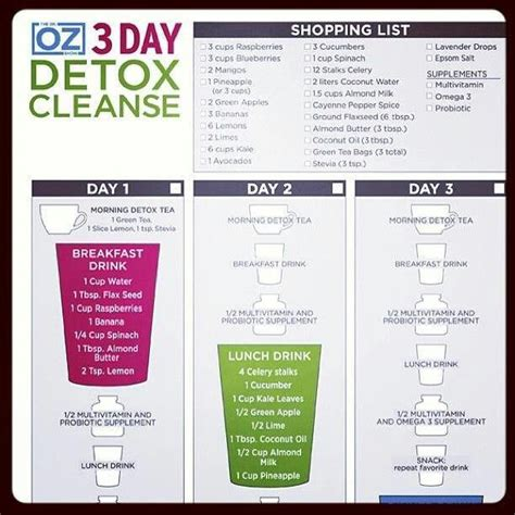 3 Day Cleanse And Detox by Dr Oz Detox Weight Loss Tips Dr Oz Detox